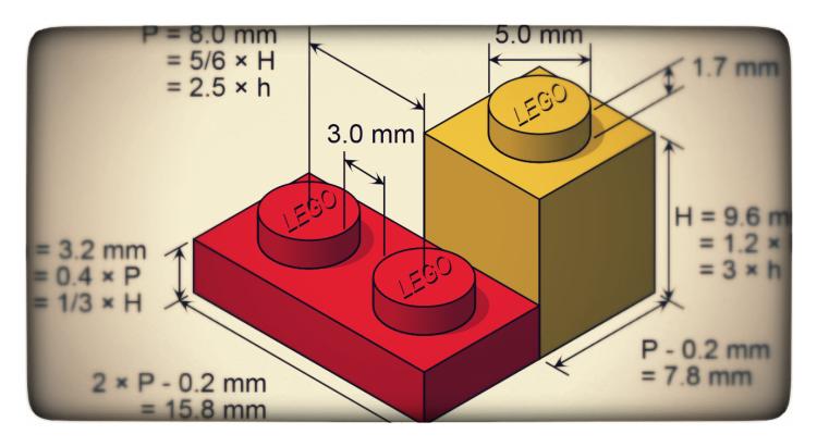edd60-dimension-lego-evilspoon